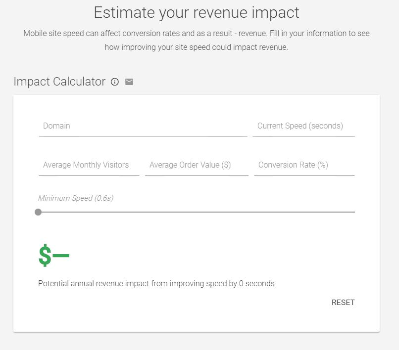 Google Revenue Impact Calculator